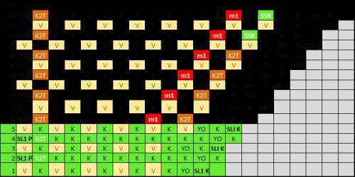 GOR_chart1